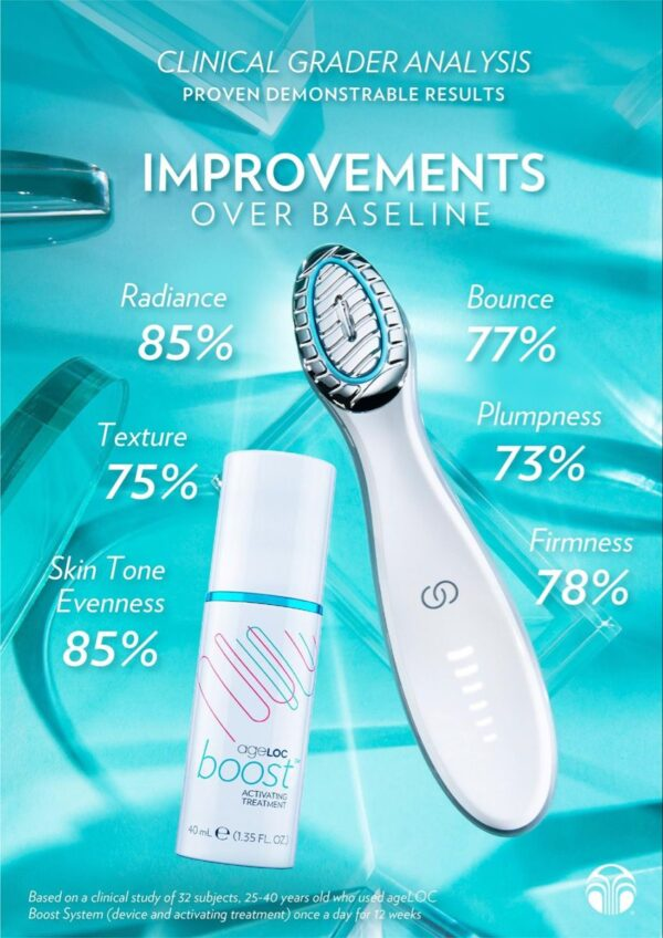 Nu Skin Ageloc Boost Launch Kit activating serum Discount price
